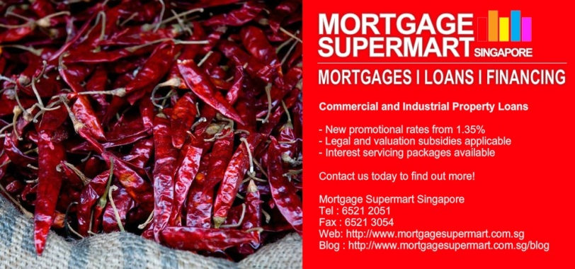 Commercial and Industrial Property Loans