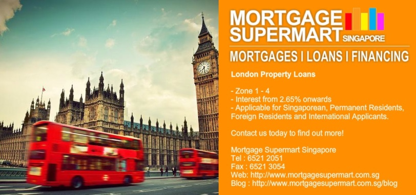 London Property Loans