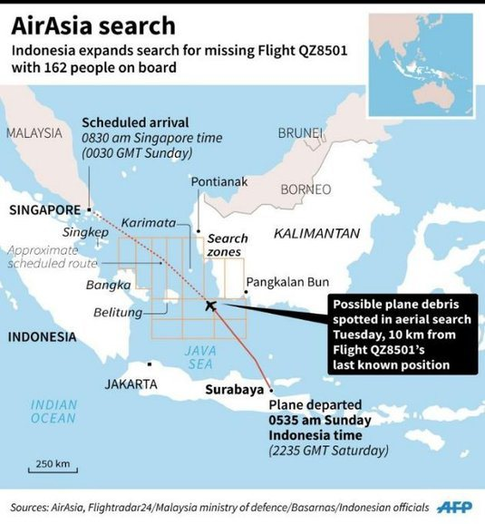 Air Asia search