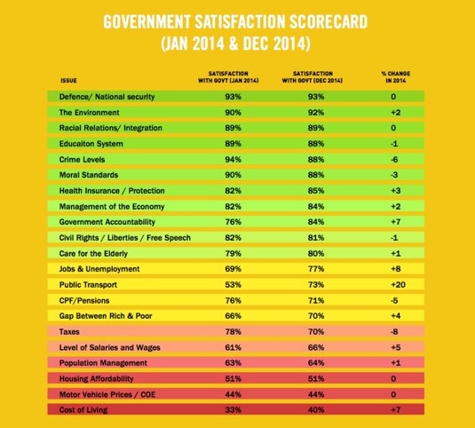 PAP Satisfaction survey